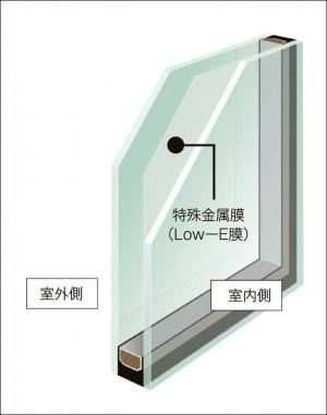 ガラス説明